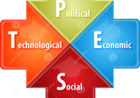http://www.dreamstime.com/royalty-free-stock-photography-pest-analysis-business-diagram-illustration-political-economic-social-technological-image53118807